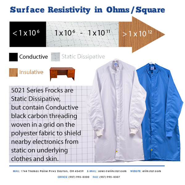 ESD Resistance in Ohms for Elimstat Clean Room Lab Coats