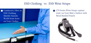 How Snap Cuff ESD Smocks Work