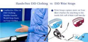 Knit Cuff ESD Smocks vs. Anti Static Wrist Straps