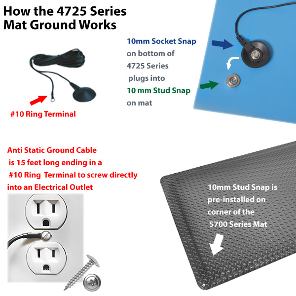 How the 4725 Series Mat Ground Works with a Conductive Mat