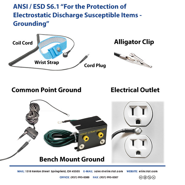 ANSI ESD S6.1 Grounding Diagram with ESD Wrist Strap and Grounding