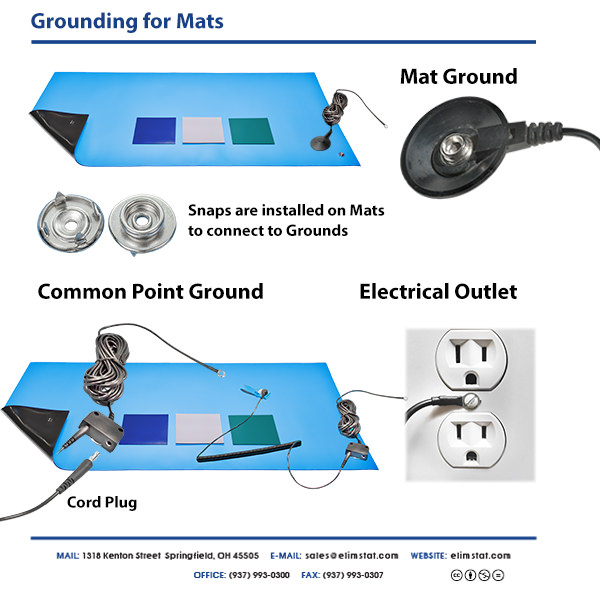 ESD Grounding Cables for Anti Static Mats