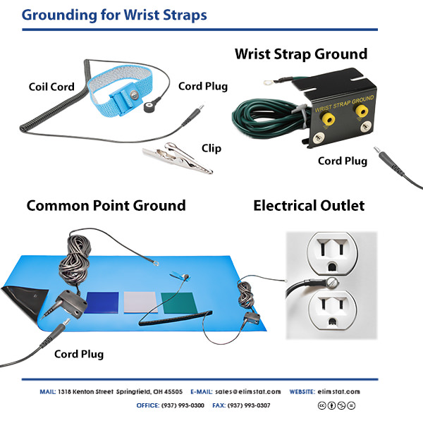 ESD Grounding Cables for Wrist Straps