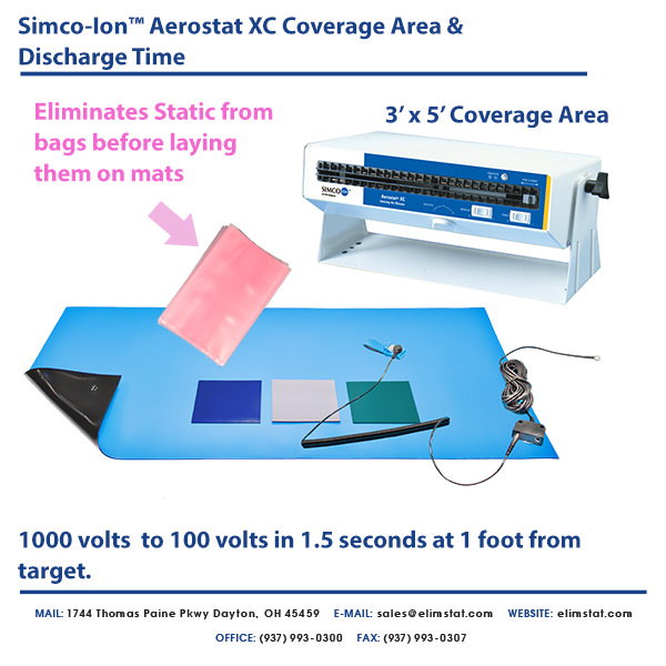 Simco-Ion XC (Extended Coverage) ESD Ionizer Coverage Area and Discharge Time at ESD Workstation