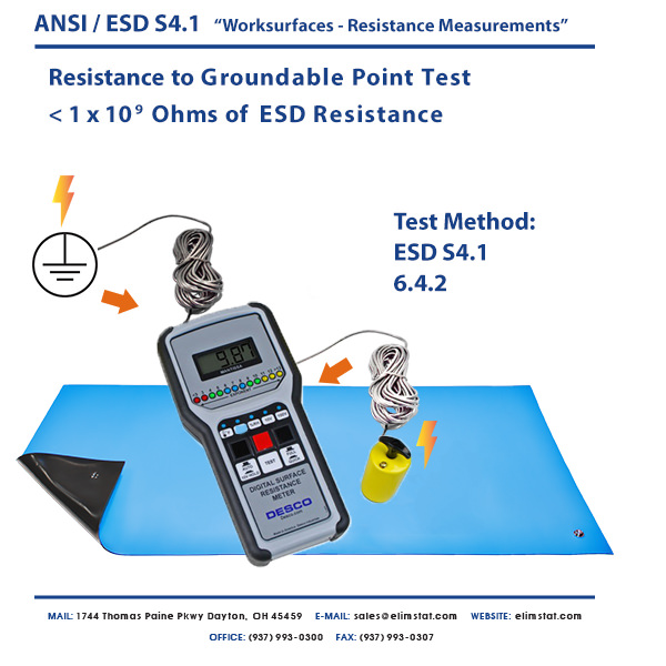 Point to Ground (RTG) ESD Resistance Test.