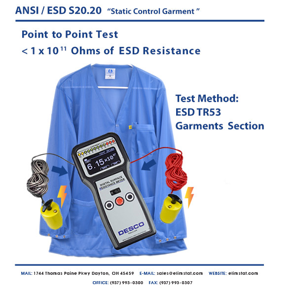 Panel to Panel Conductivity Test for ESD Smocks